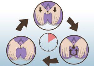 гинекологический массаж